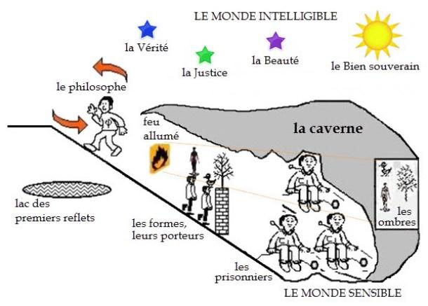 Platon_Caverne