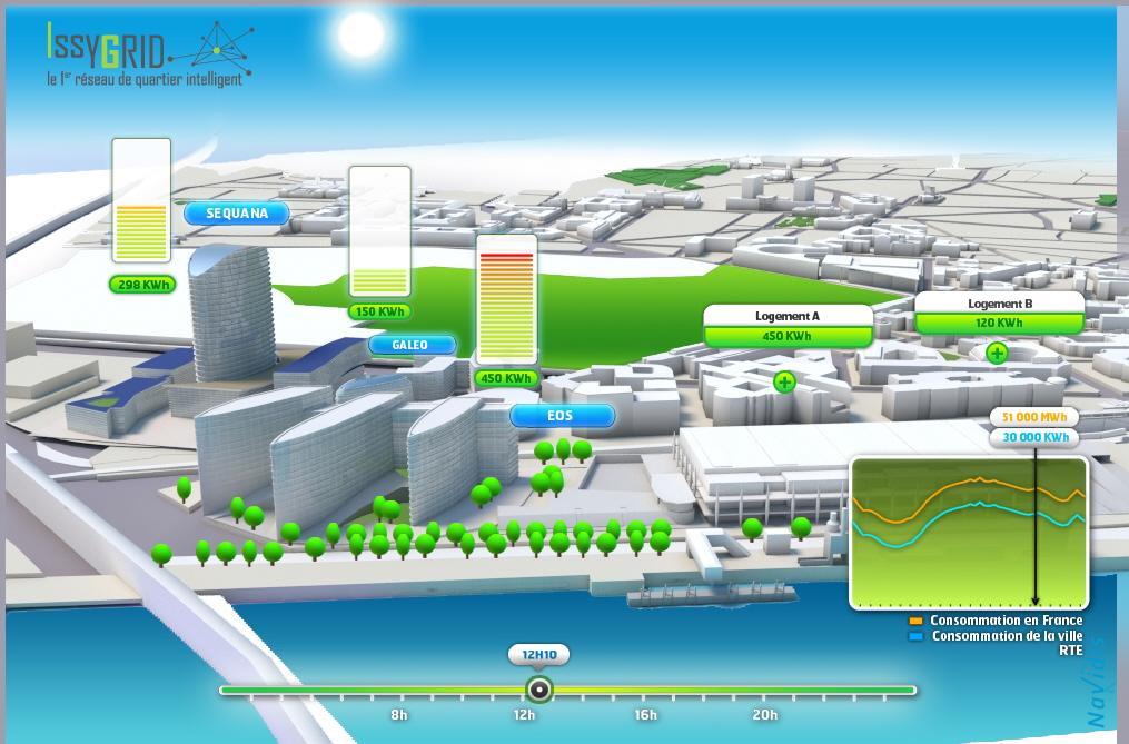 Réseaux intelligents : ERDF et Alstom développent des logiciels de gestion