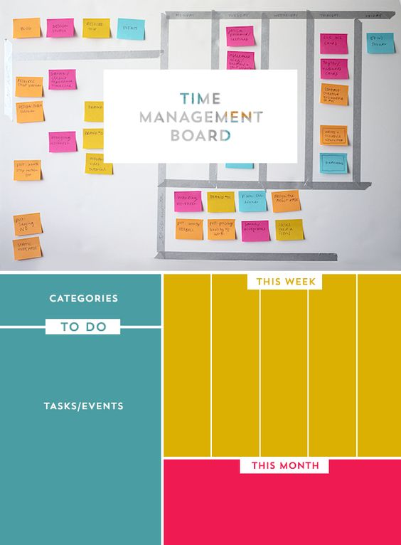 time management board