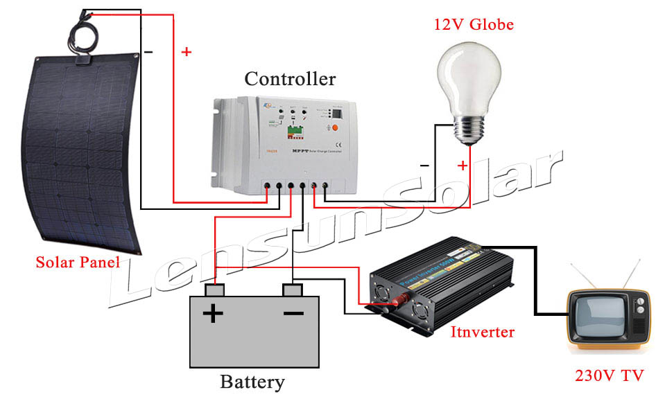 off grid solar generator wiring diagram