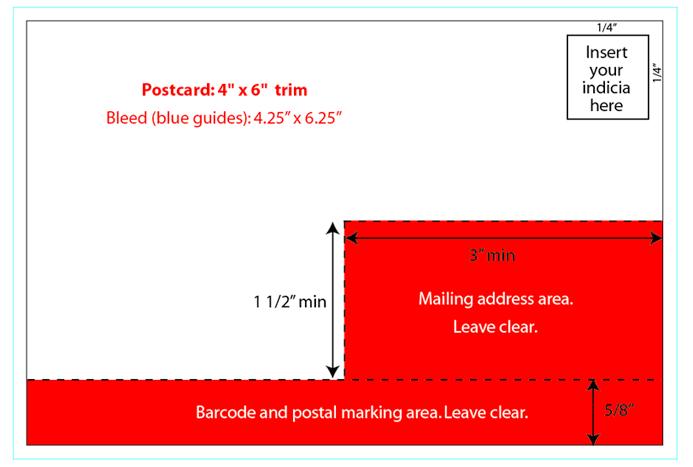 standard postcard size template