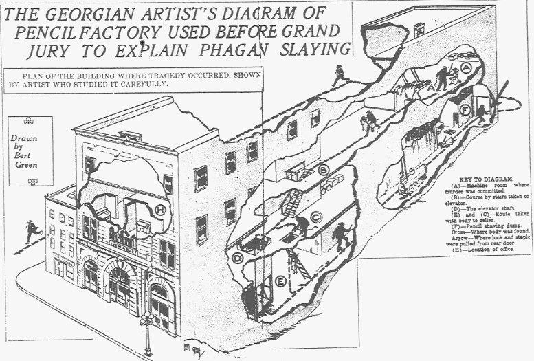 york factory diagram
