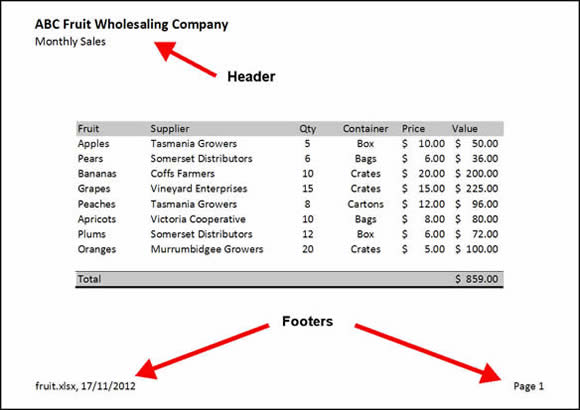 Headers and Footers Business Document Writing - examples of word documents