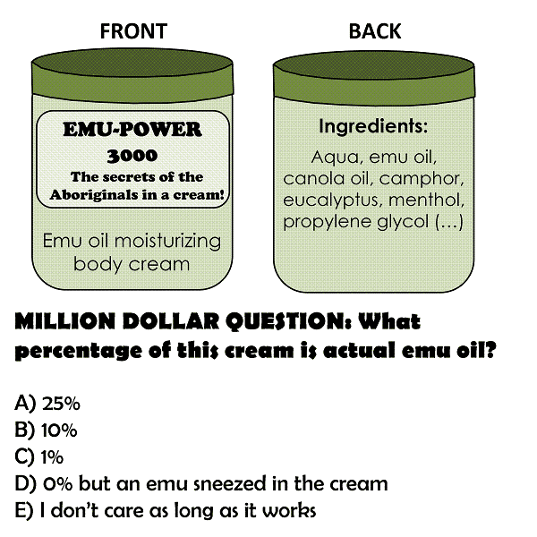 A cream and its ingredients: exact quantities are unknown