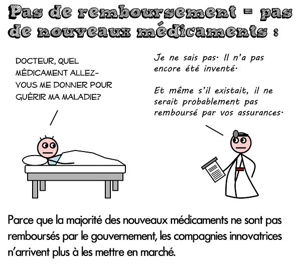 La VRAIE différence entre les médicaments génériques et originaux - Le Pharmachien : pas de remboursement par les assurances et le gouvernement, pas de nouveaux médicaments innovateurs