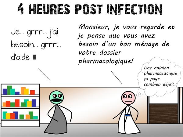 4 heures post-infection : besoin d'un ménage de dossier pharmacologique