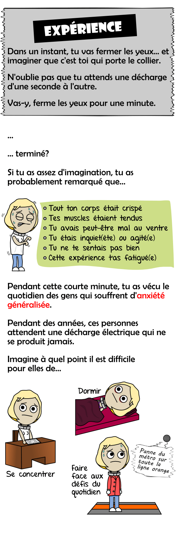 Symptômes de l'anxiété et difficultés au quotidien