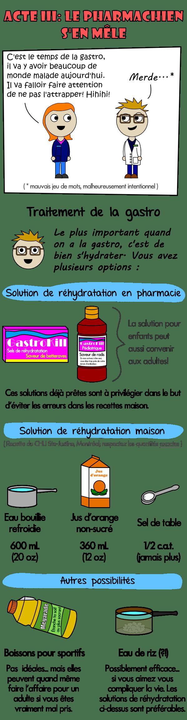 Le Pharmachien s'en mêle (1)