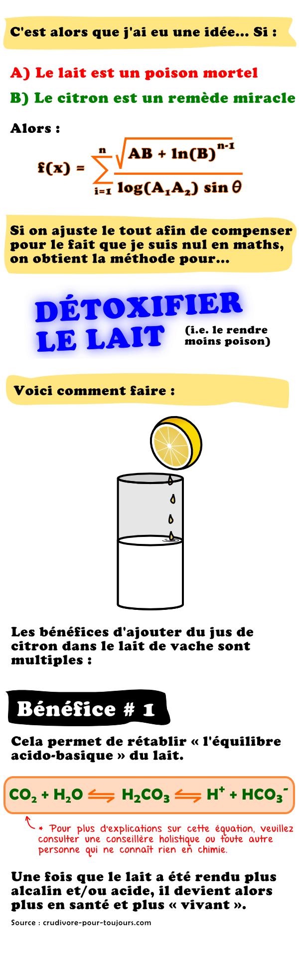 Détoxifier le lait avec du jus de citron