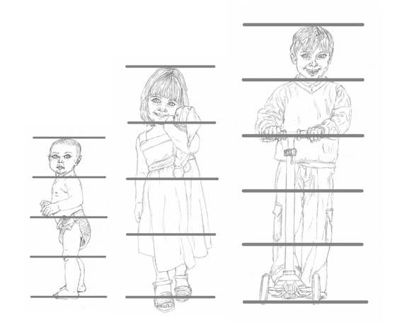 A Look at Child Proportions from Toddler to Teen Let\u0027s Draw People