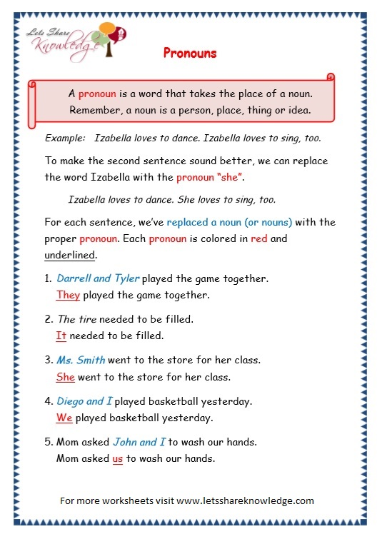 Grade 3 Grammar Topic 9 Pronouns Worksheets - Lets Share Knowledge
