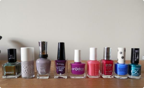Most Worn Nail Polish 2012