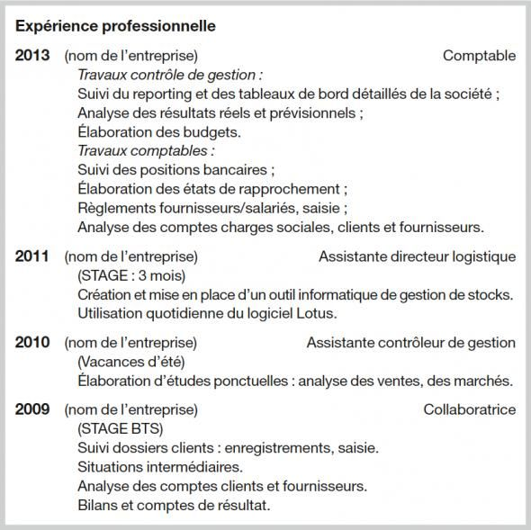 comment faire une description sur un cv