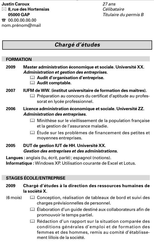 cv facteur exemple