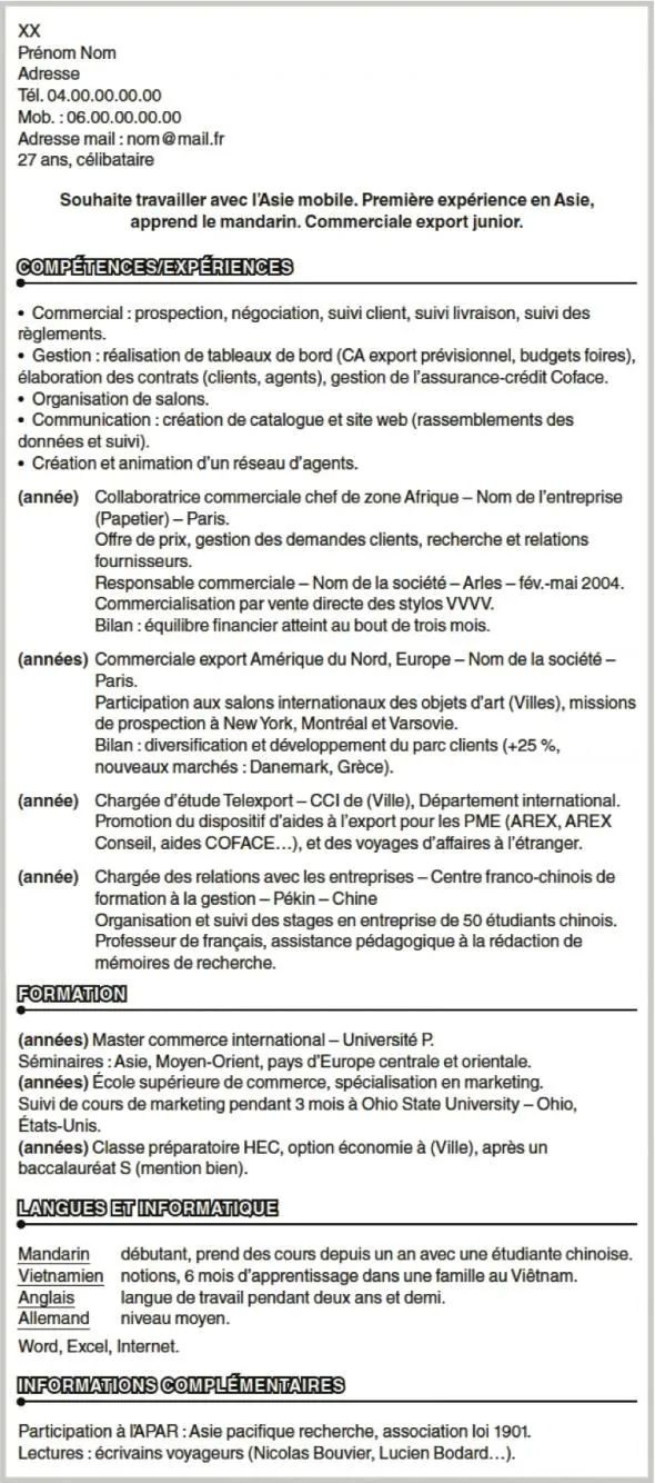 cv exemple licence