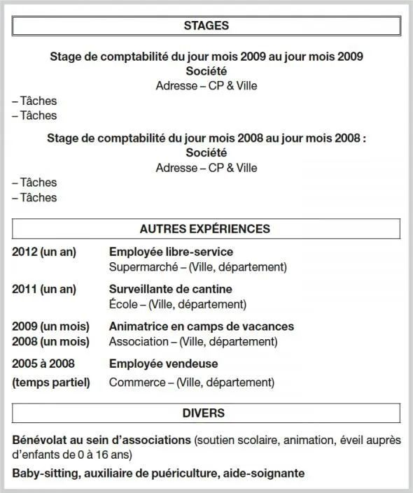 comment presenter un stage dans un cv