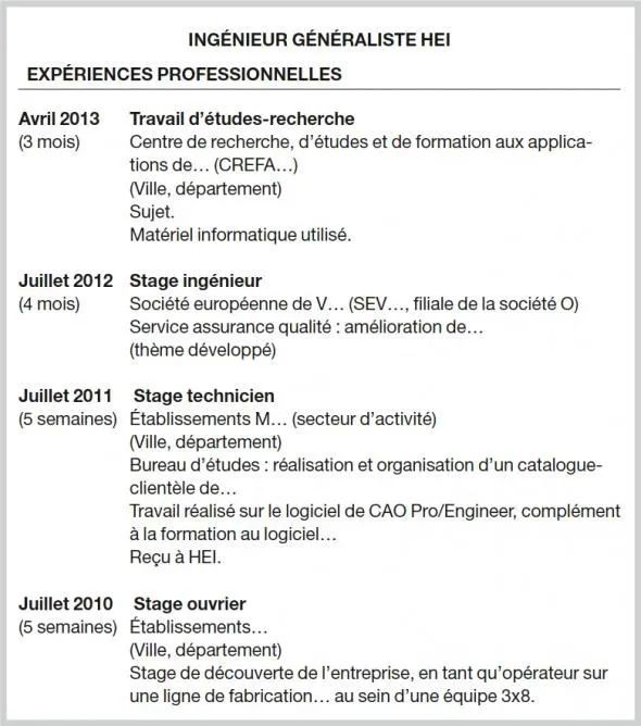 cv experiences que des stages