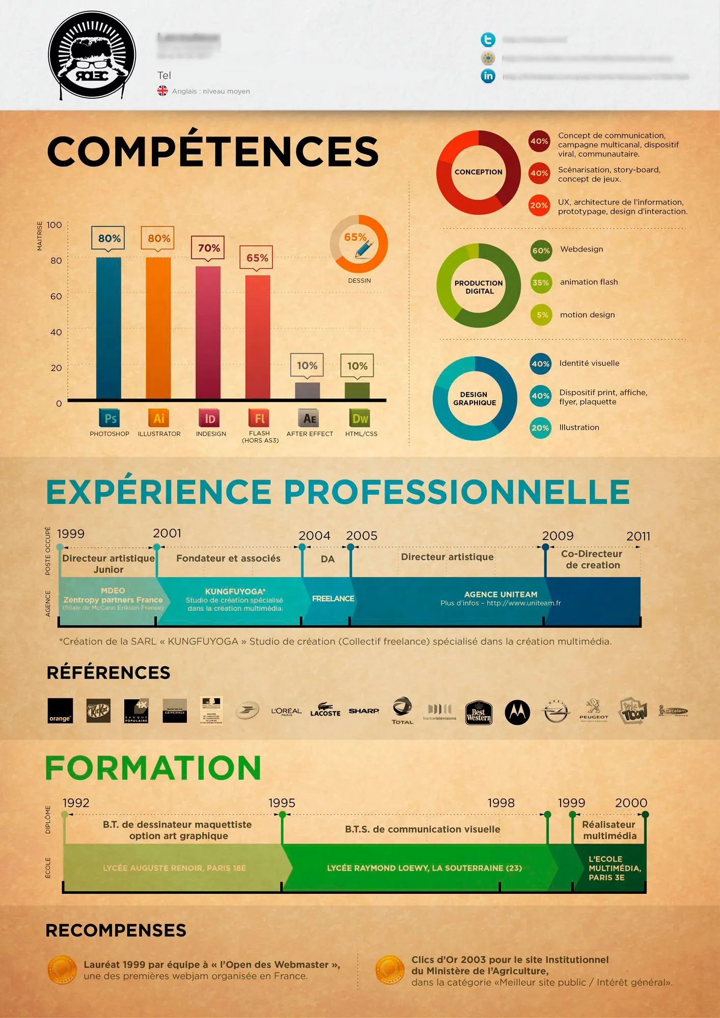 exemple cv en powerpoint animation