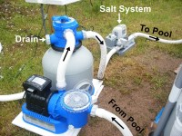 Above Ground Swimming Pool Sand Filter Pump