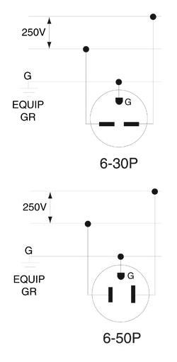 931 - 30/50 Amp NEMA 6-30P/6-50P Angle Grounding Plug in Black - Leviton