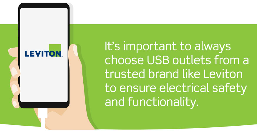 USB Wall Outlets / Chargers \u2013 Leviton