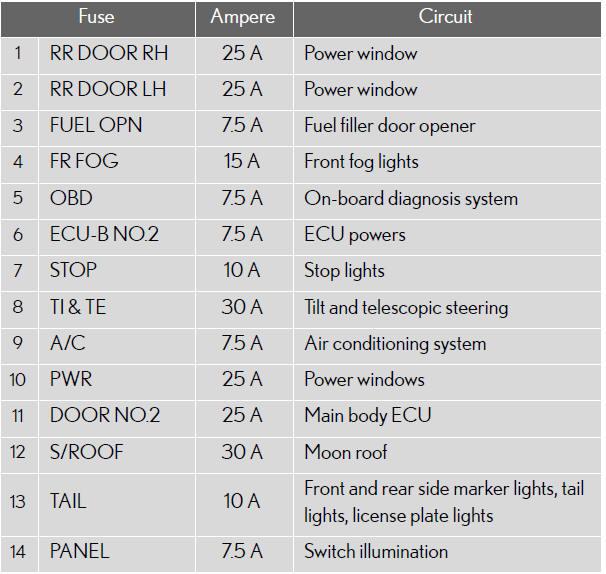 Lexus Es 350 Fuse Box Index listing of wiring diagrams