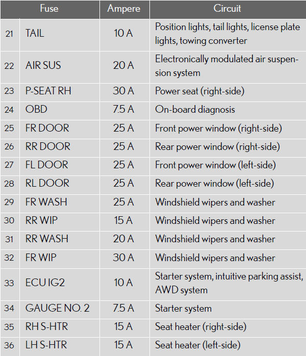 Lexus Rx 350 Fuse Box Wiring Diagram