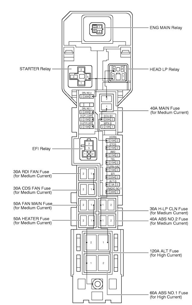 lexus 450h fuse box