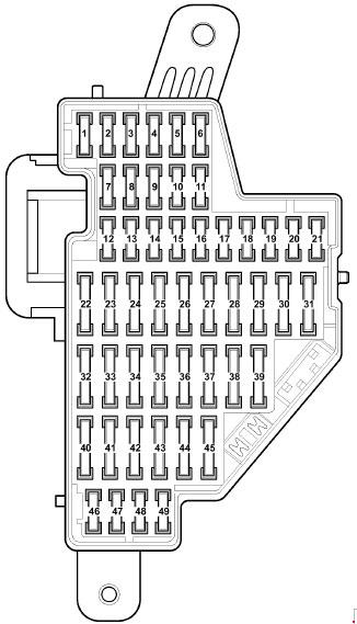 vw golf fuse diagram