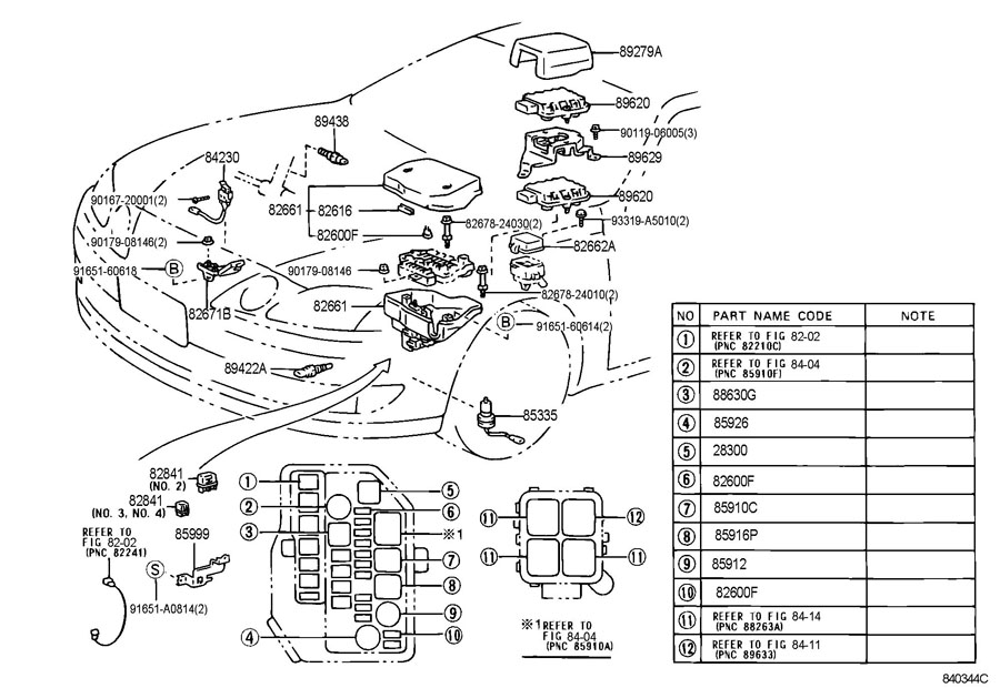 1995 lexus sc400 fuse box location
