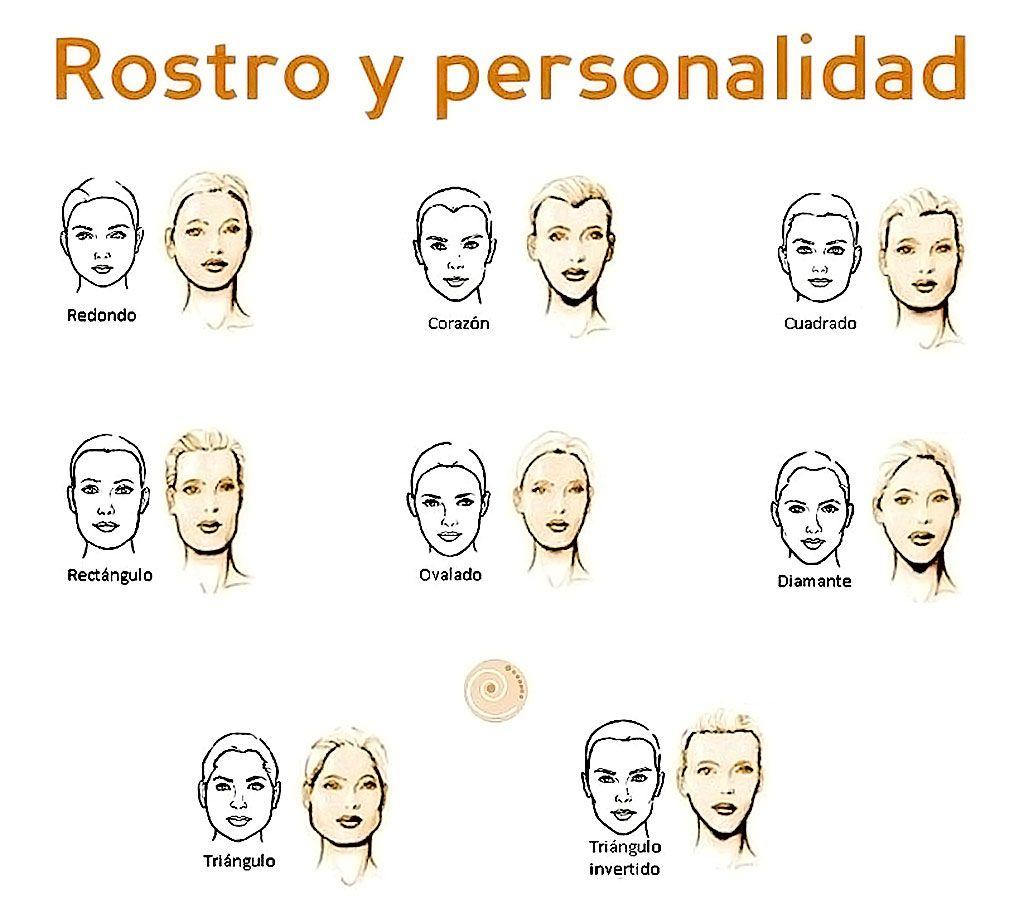 Test de Personalidad: Dime Cómo es tu Rostro y te diré Cómo Eres