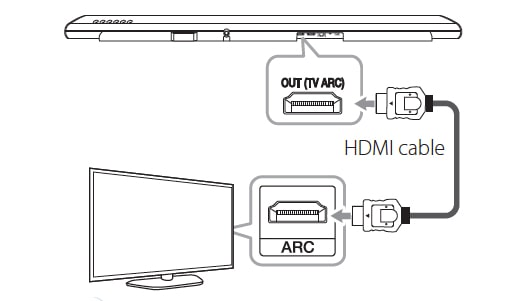 LG Help Library LG Sound Sync - TV and Sound Bar LG USA
