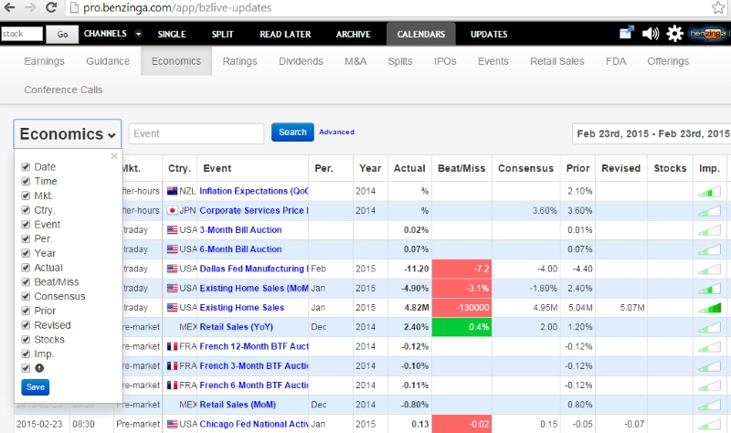 Top 10 Best Financial  Stock Market News Sources Review