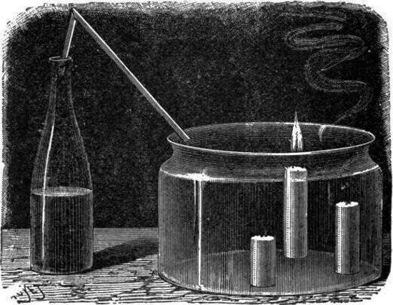 Densidad del gas de ácido carbónico