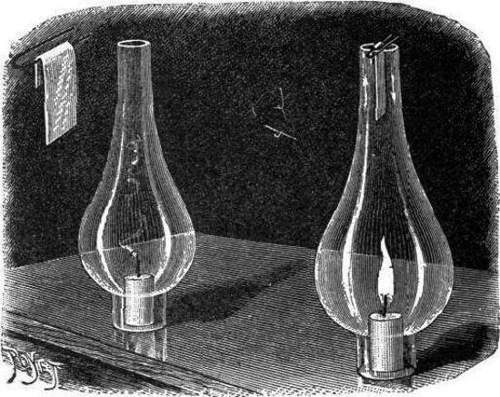 La vela en el tubo-chimenea de una lámpara