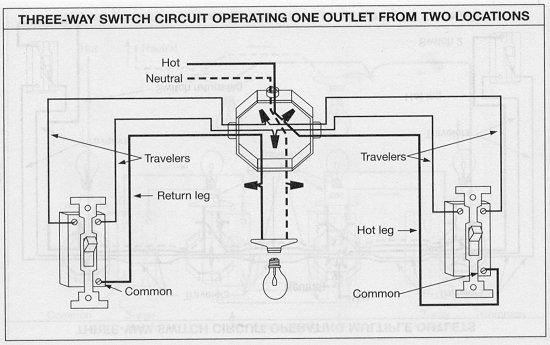 dewalt wiring diagrams