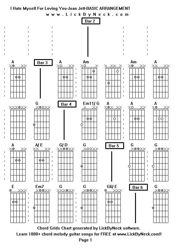 Best I Hate You I Love You Guitar Chords For Beginners Image Collection