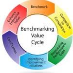 benchmarking-egitimi