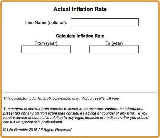 rate of inflation calculator - Roho4senses