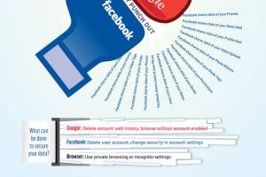 facebook-google-post