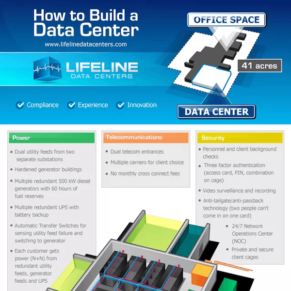 How to Build a Data Center