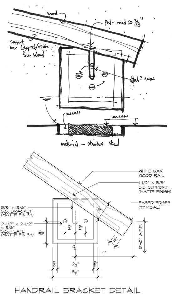 Handrail Bracket Detail