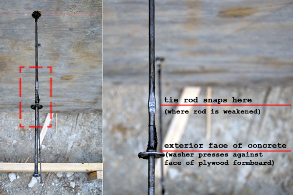 concrete formwork tie rod detail with notes