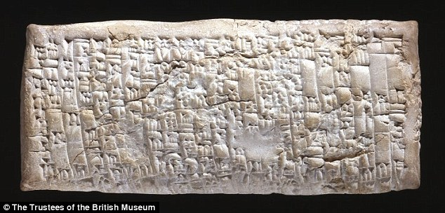 The oldest complaint ever found was carved 3,750 years ago on this stone, the Complaint tablet to Ea-nasir