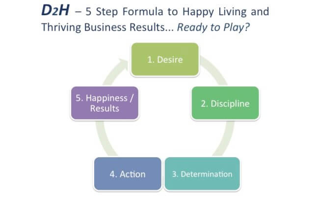 Life Plan Template Directions Please Goals Template Life Plan - life plan template