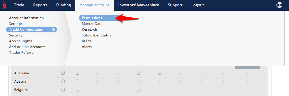 Interactive brokers options trading levels
