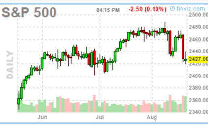 081817-sp500-daily