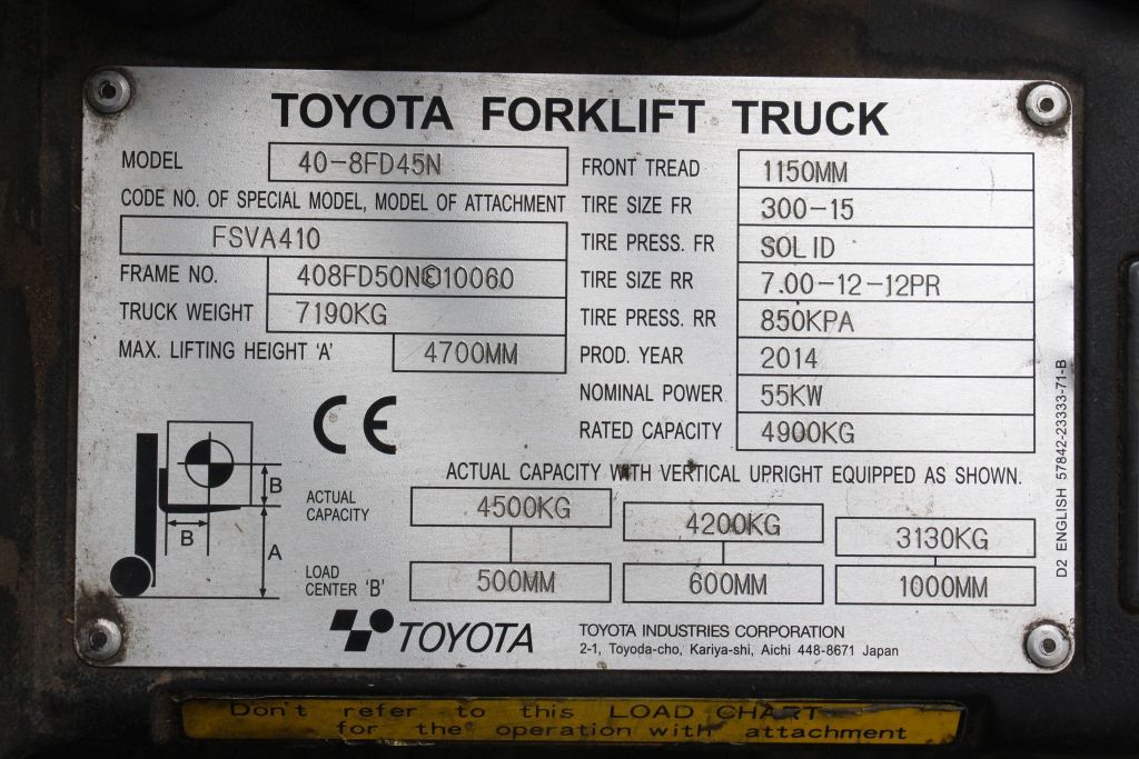 Used fork lift trucks BS Forklifts International BV Toyota 40