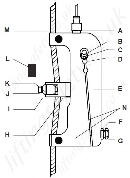 el wire diameters