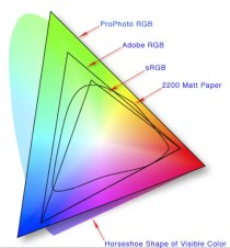 colorspace gamut comparisons
